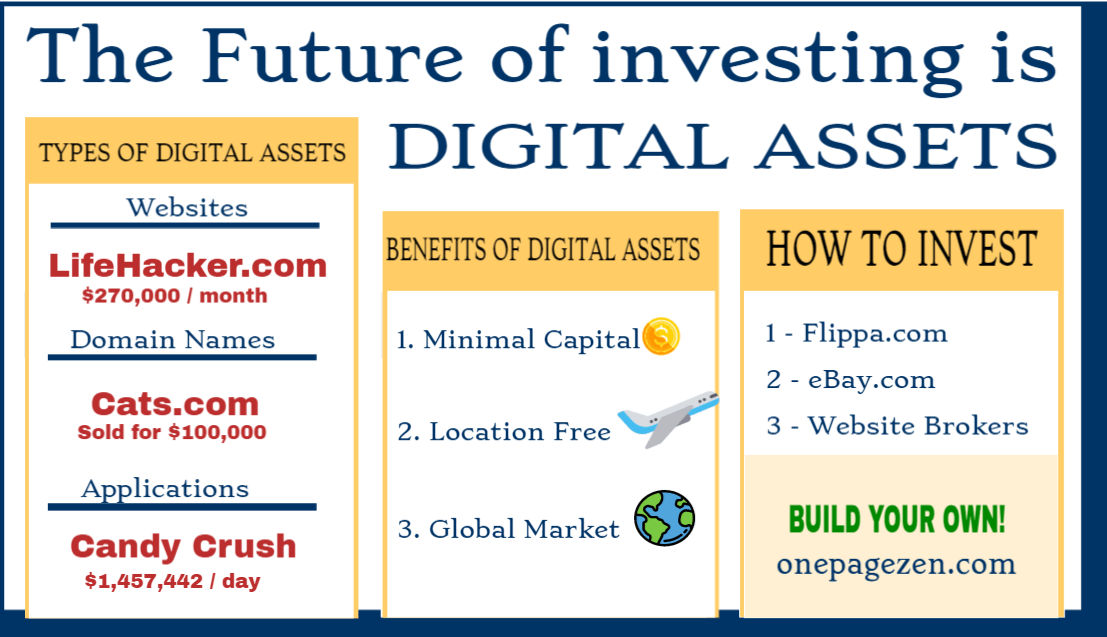 the benefits of digital assets